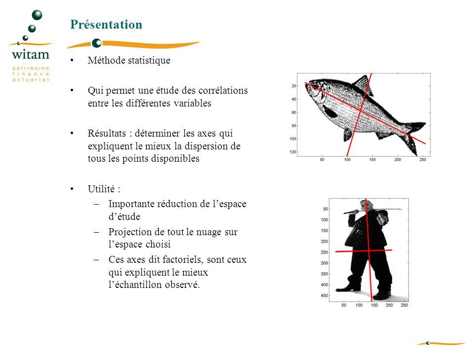 Présentation Méthode statistique