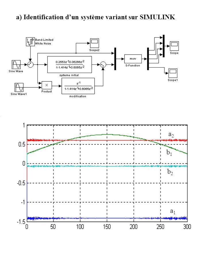 a) Identification d'un système variant sur SIMULINK