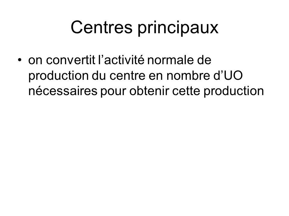 Centres principauxon convertit l'activité normale de production du centre en nombre d'UO nécessaires pour obtenir cette production.