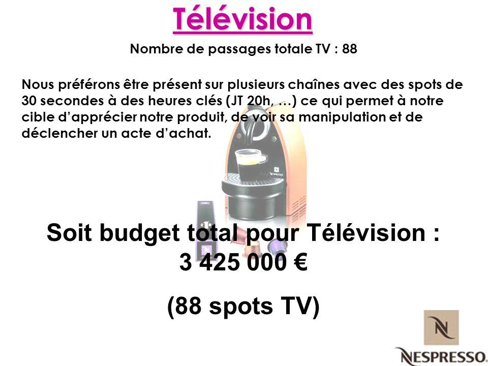 Télévision Soit budget total pour Télévision : 3 425 000 €