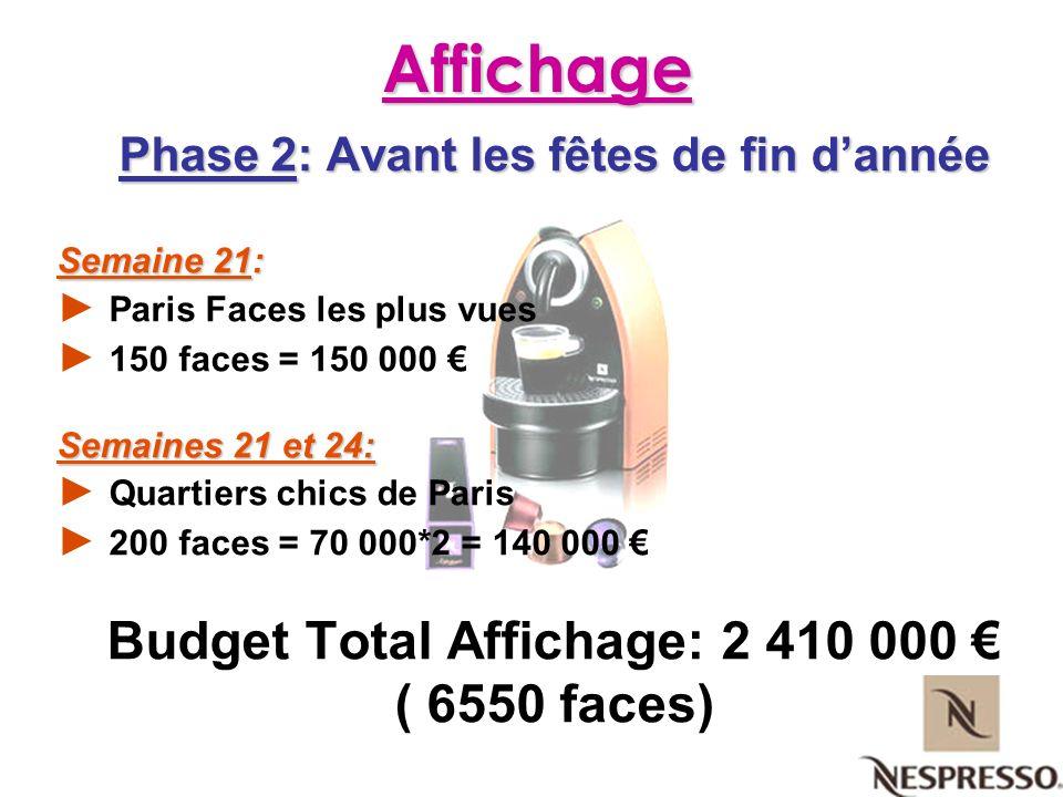 Affichage Budget Total Affichage: 2 410 000 € ( 6550 faces)