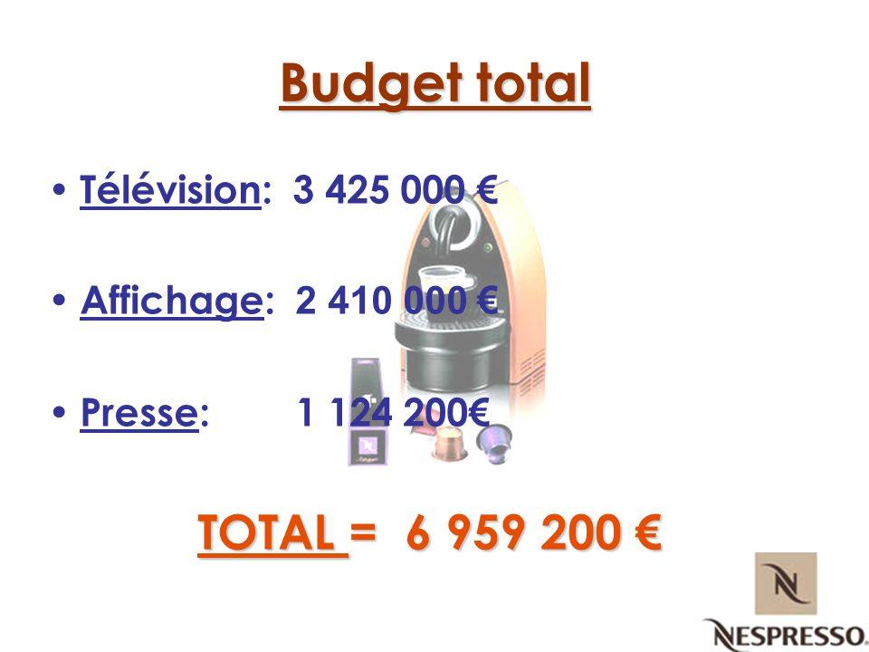 Budget total TOTAL = 6 959 200 € Télévision: 3 425 000 €
