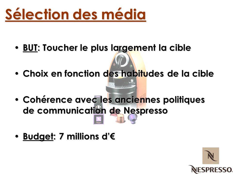 Sélection des média BUT: Toucher le plus largement la cible
