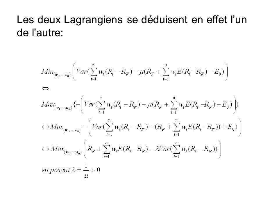 Les deux Lagrangiens se déduisent en effet l'un de l'autre: