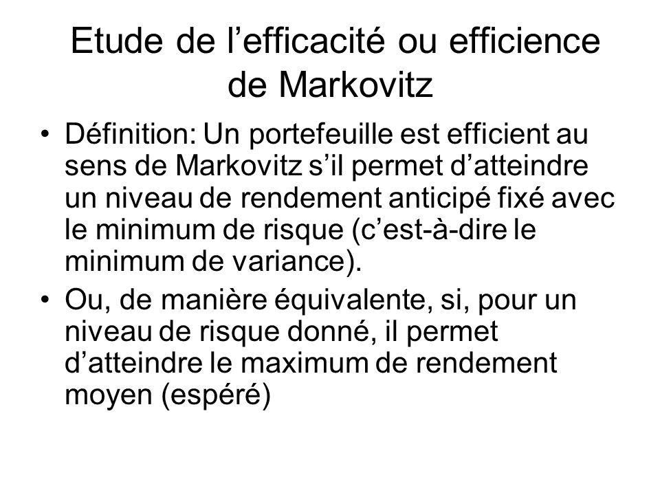 Etude de l'efficacité ou efficience de Markovitz