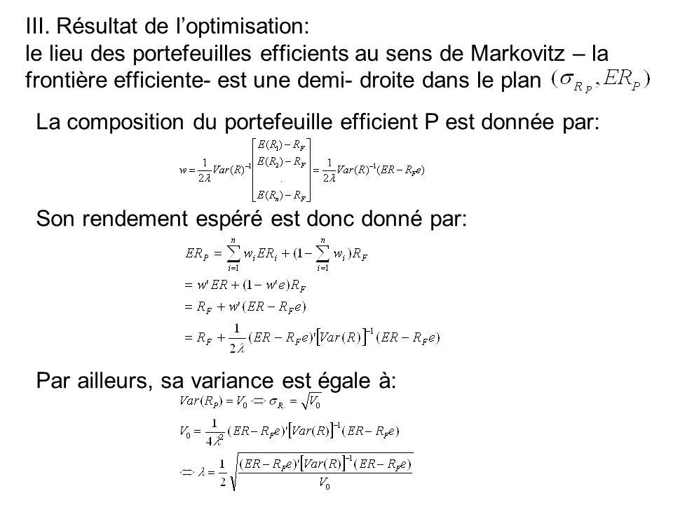 III. Résultat de l'optimisation: le lieu des portefeuilles efficients au sens de Markovitz – la frontière efficiente- est une demi- droite dans le plan