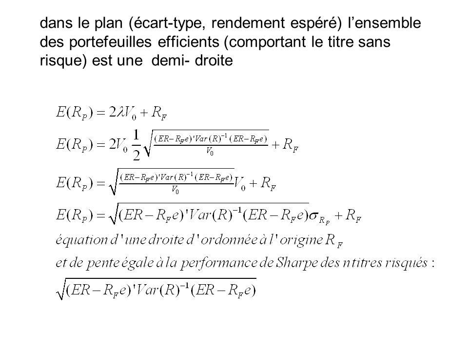 dans le plan (écart-type, rendement espéré) l'ensemble des portefeuilles efficients (comportant le titre sans risque) est une demi- droite