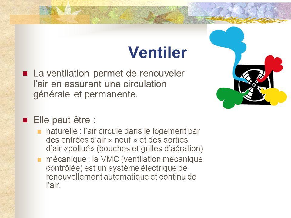 Ventiler La ventilation permet de renouveler l'air en assurant une circulation générale et permanente.