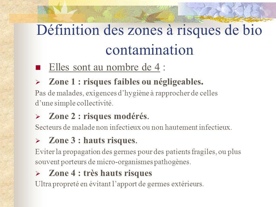 Définition des zones à risques de bio contamination