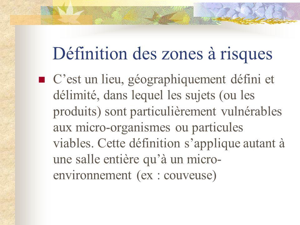 Définition des zones à risques