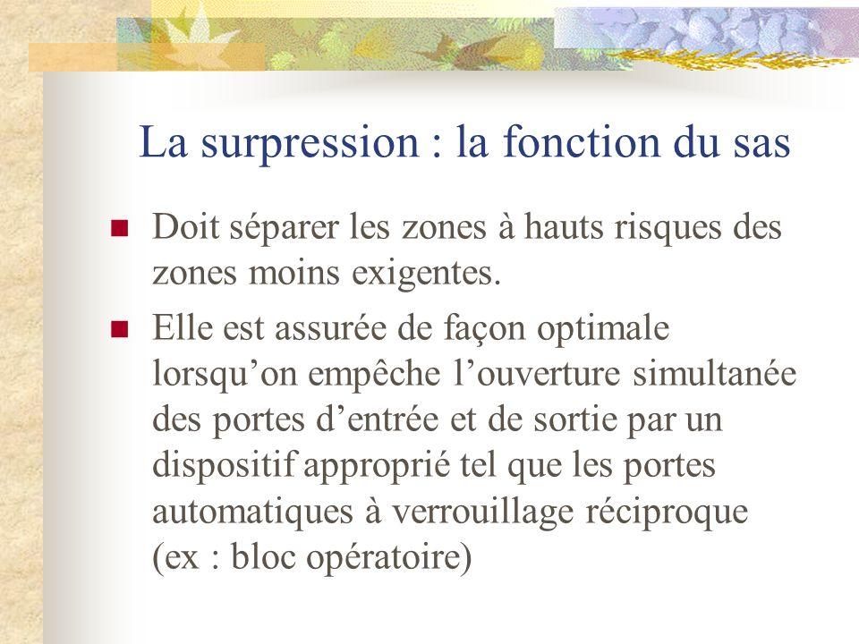 La surpression : la fonction du sas