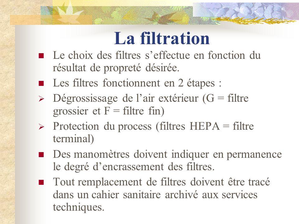 La filtration Le choix des filtres s'effectue en fonction du résultat de propreté désirée. Les filtres fonctionnent en 2 étapes :