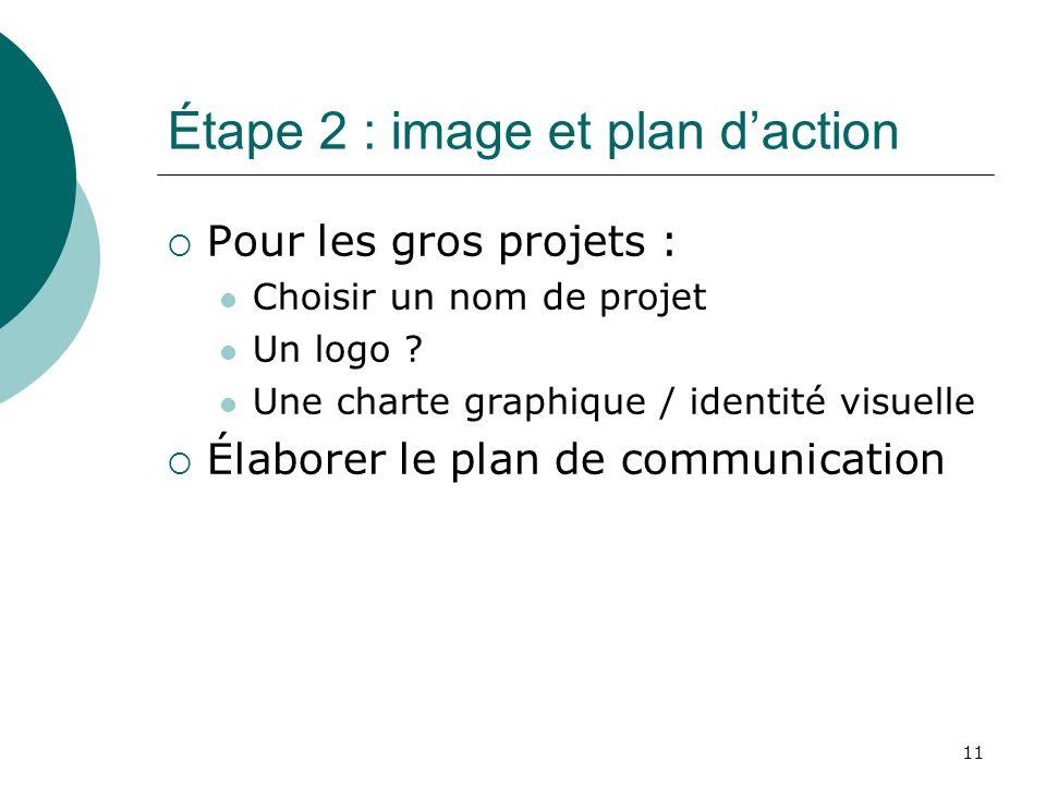 Étape 2 : image et plan d'action