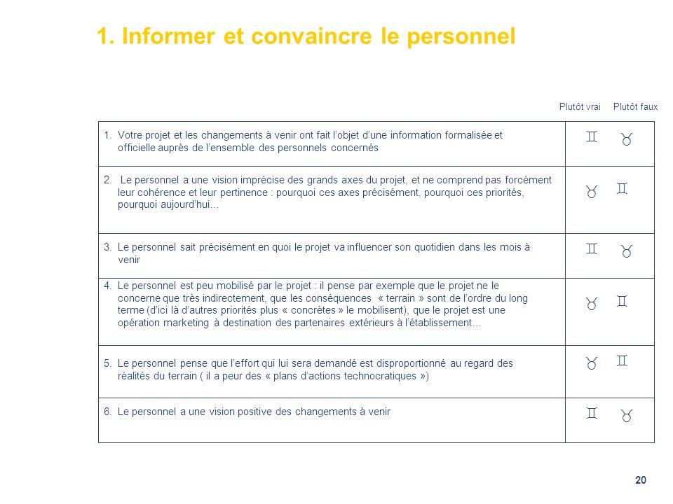 1. Informer et convaincre le personnel