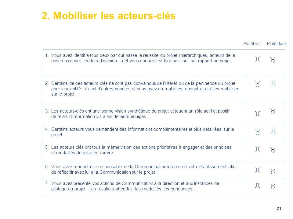 2. Mobiliser les acteurs-clés