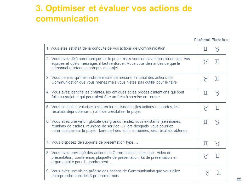 3. Optimiser et évaluer vos actions de communication