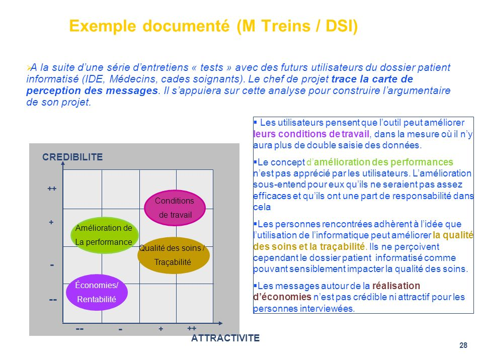 Exemple documenté (M Treins / DSI)
