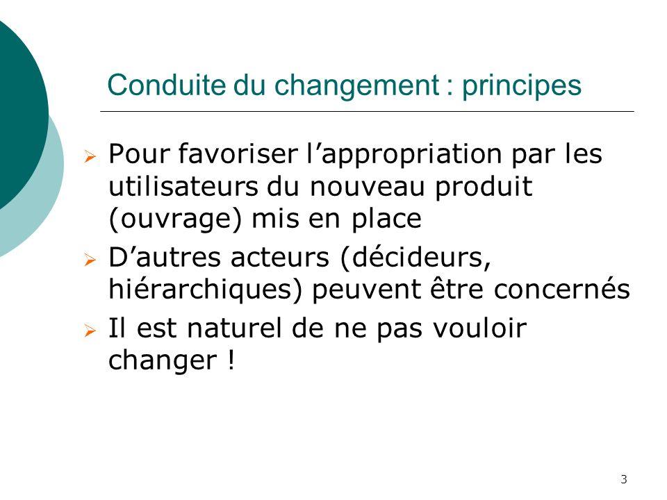Conduite du changement : principes