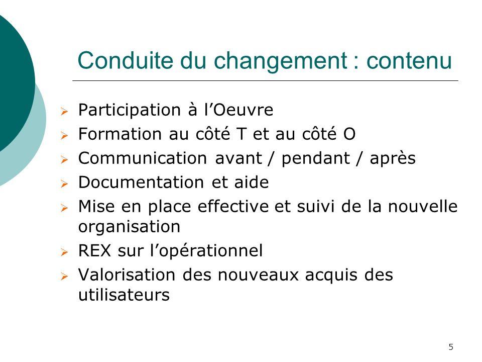 Conduite du changement : contenu