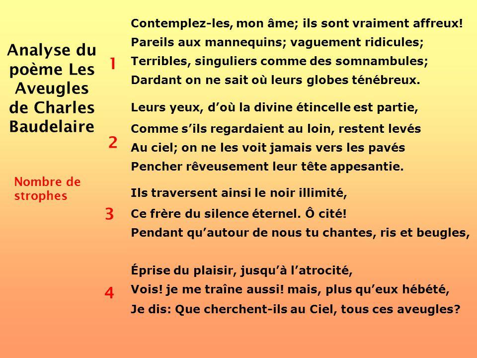 Analyse du poème Les Aveugles de Charles Baudelaire