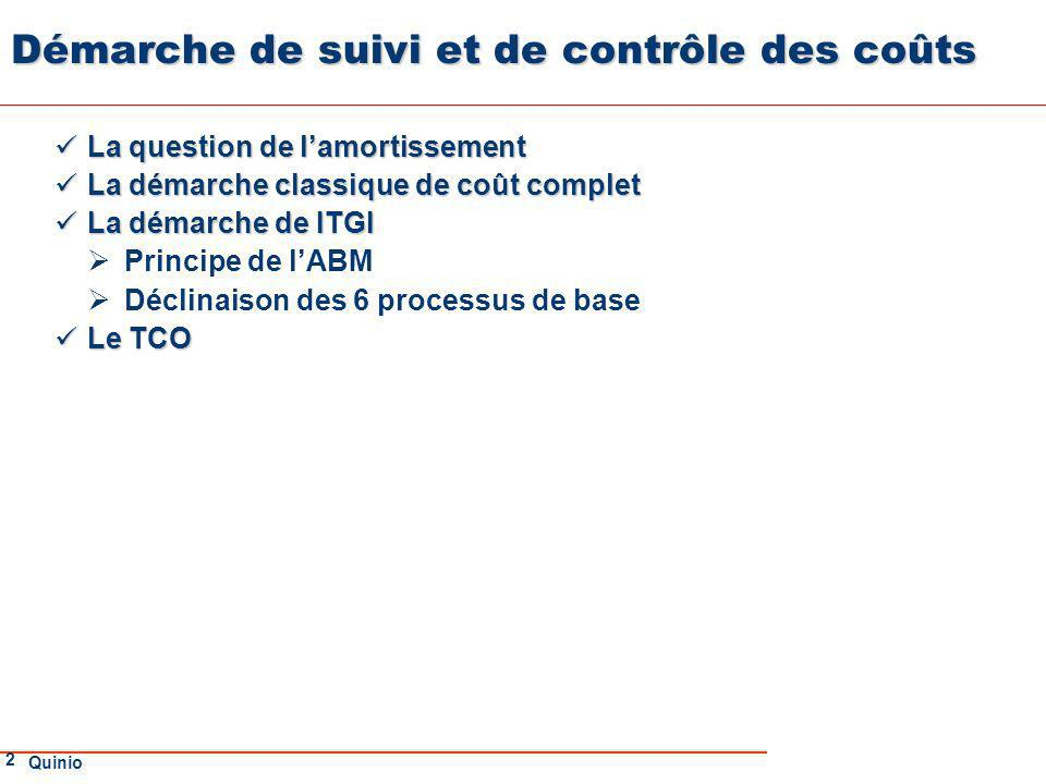 Démarche de suivi et de contrôle des coûts