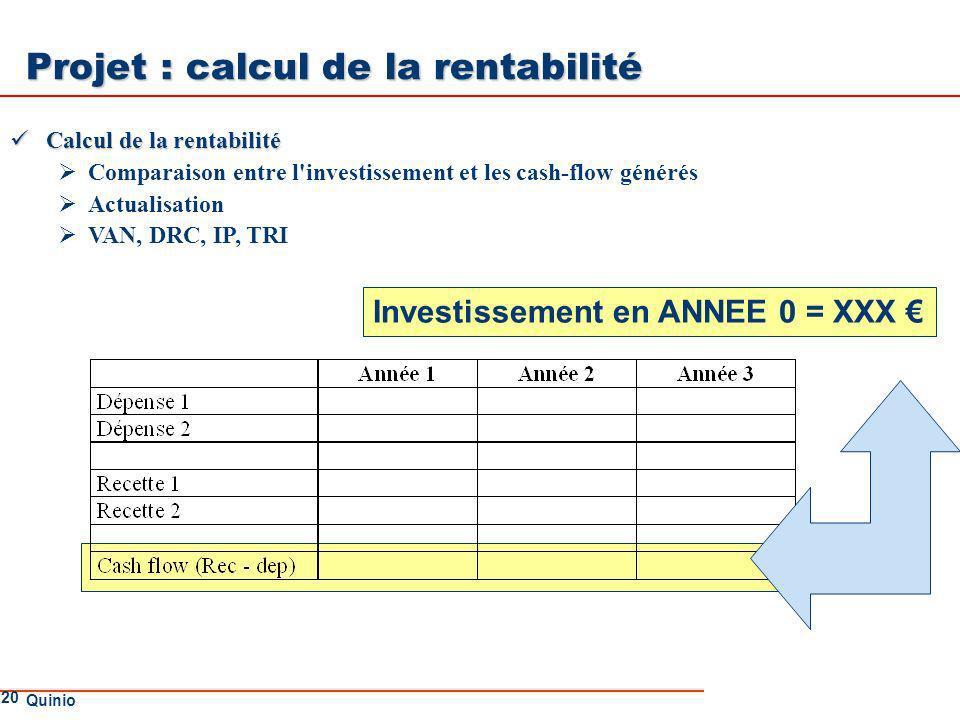 Projet : calcul de la rentabilité