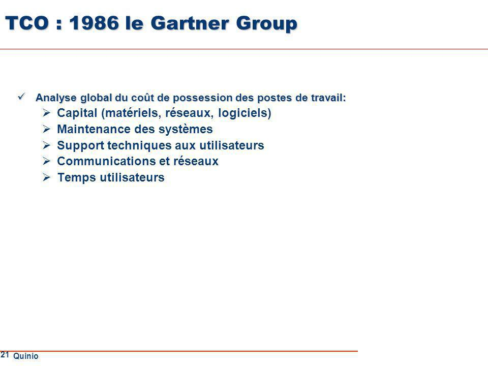 TCO : 1986 le Gartner Group Capital (matériels, réseaux, logiciels)
