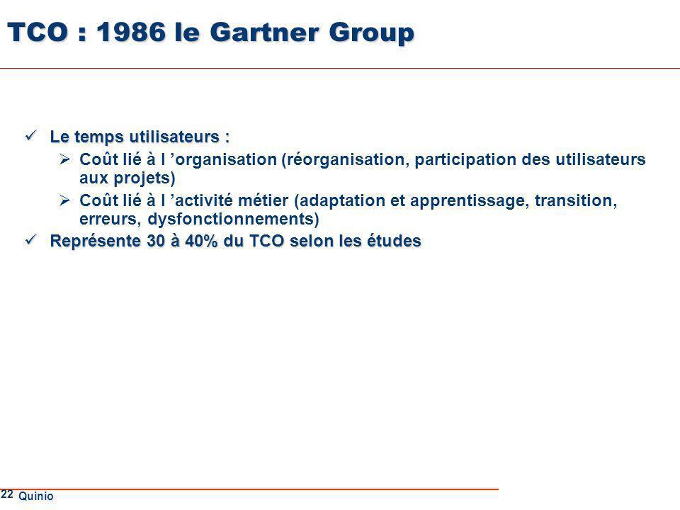 TCO : 1986 le Gartner Group Le temps utilisateurs :