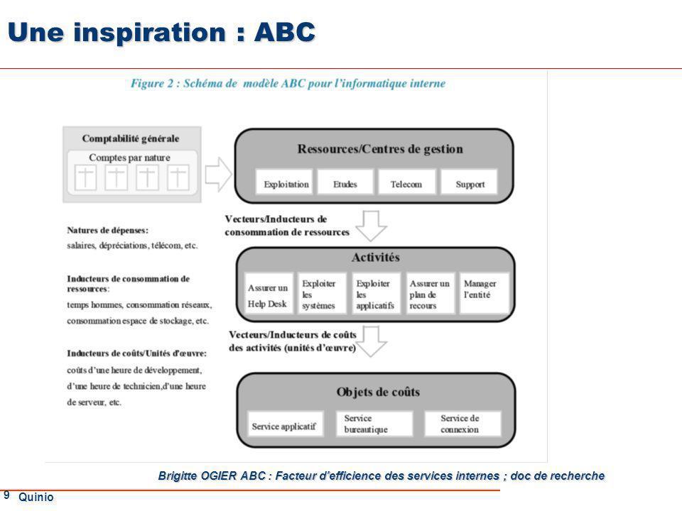 Une inspiration : ABC 26/03/2017