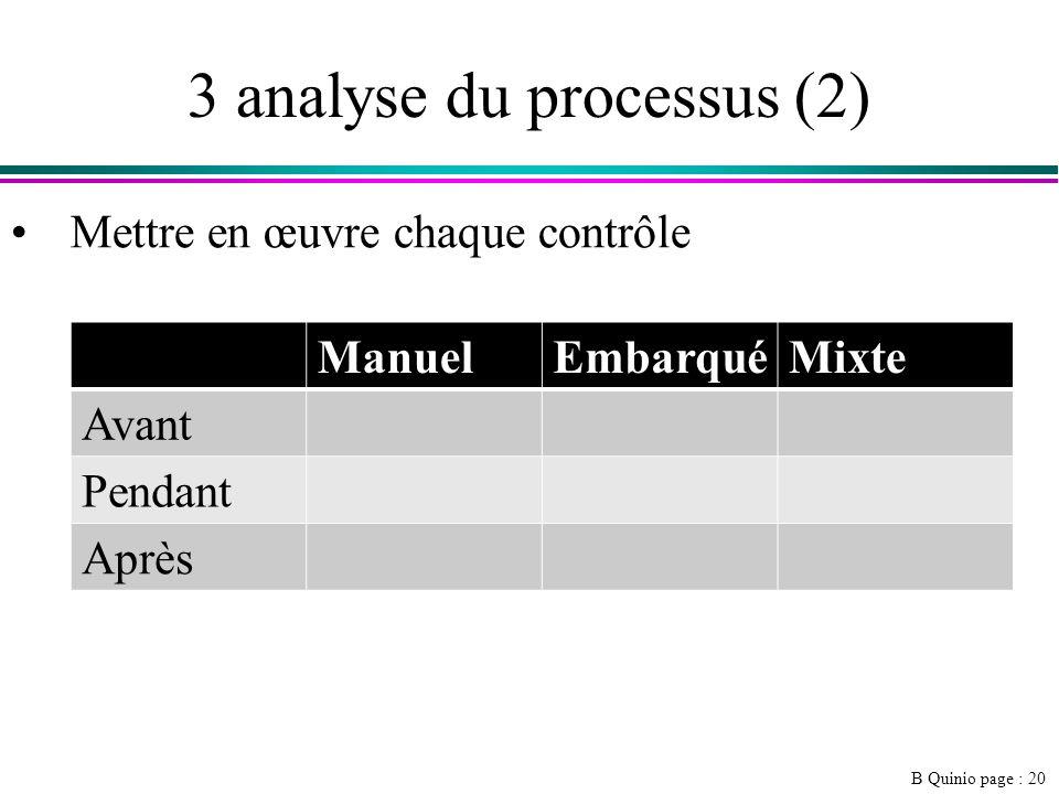 3 analyse du processus (2)