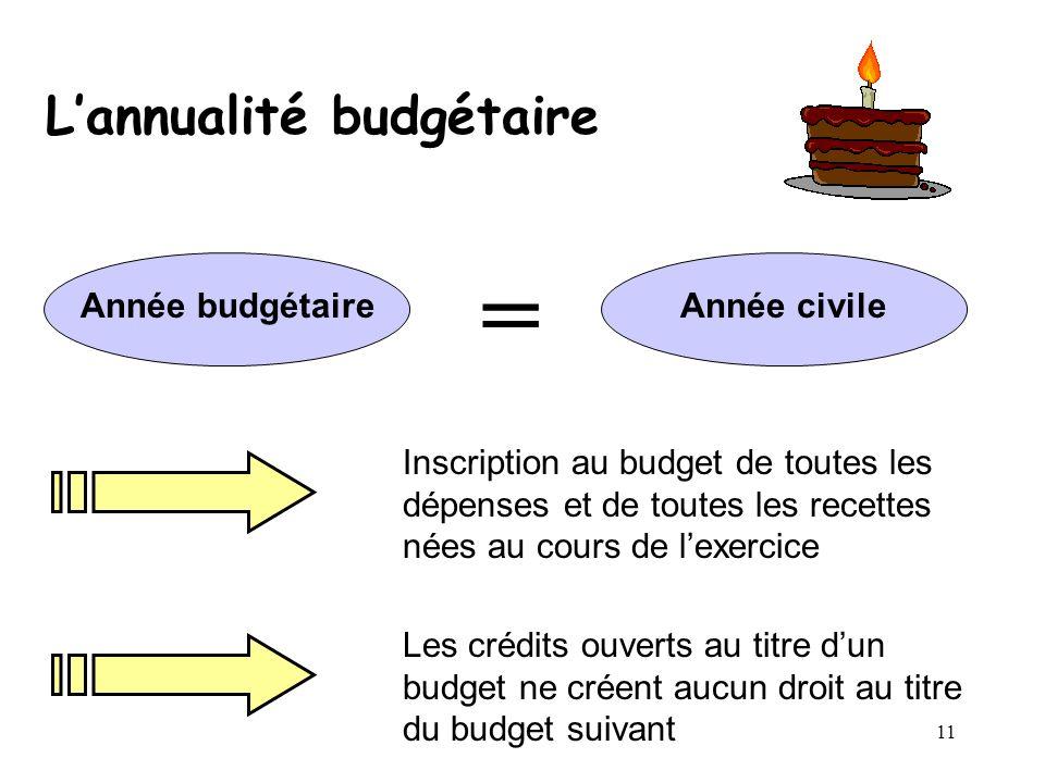 = L'annualité budgétaire Année budgétaire Année civile