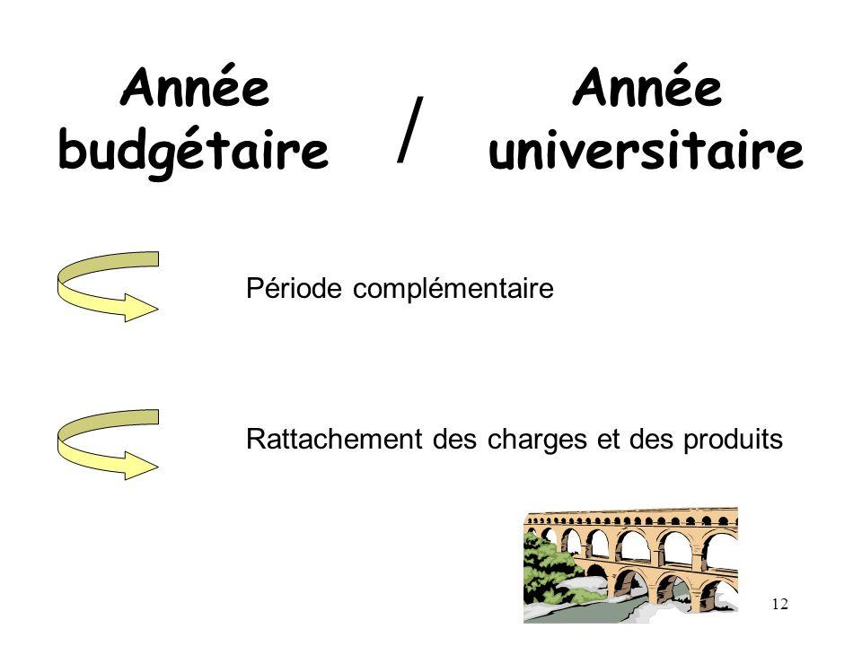 / Année budgétaire Année universitaire Période complémentaire