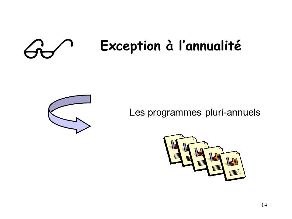  Exception à l'annualité Les programmes pluri-annuels