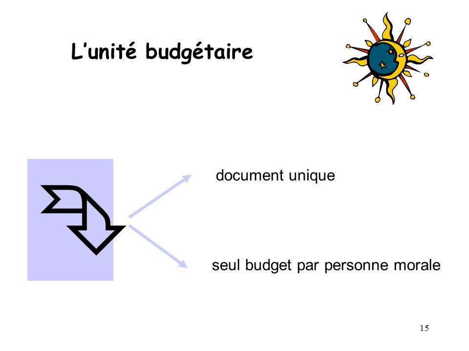 L'unité budgétaire  document unique seul budget par personne morale