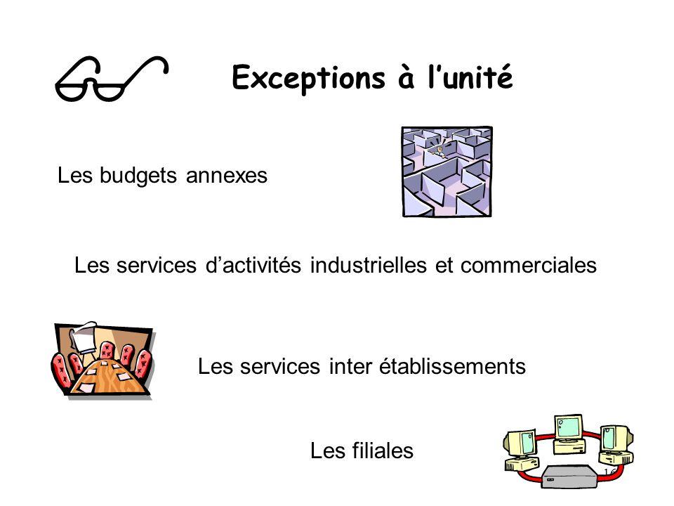  Exceptions à l'unité Les budgets annexes