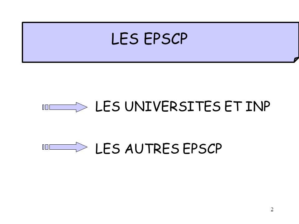 LES EPSCP LES UNIVERSITES ET INP LES AUTRES EPSCP