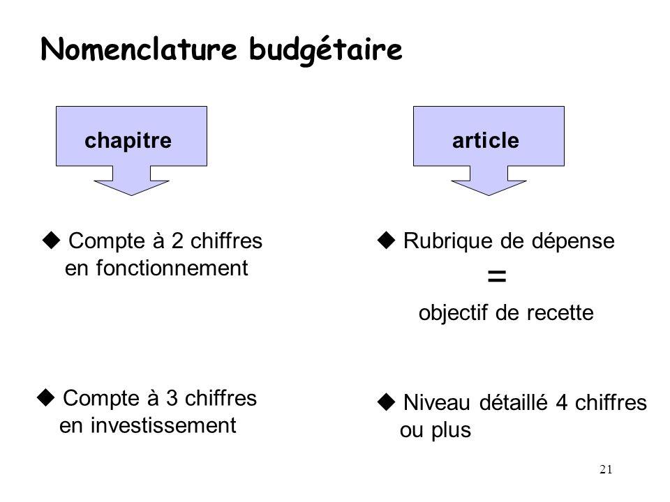 Nomenclature budgétaire