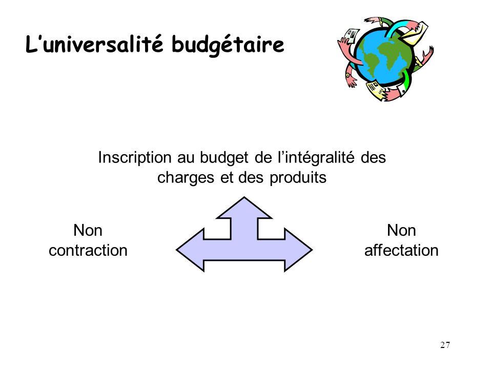 Inscription au budget de l'intégralité des charges et des produits