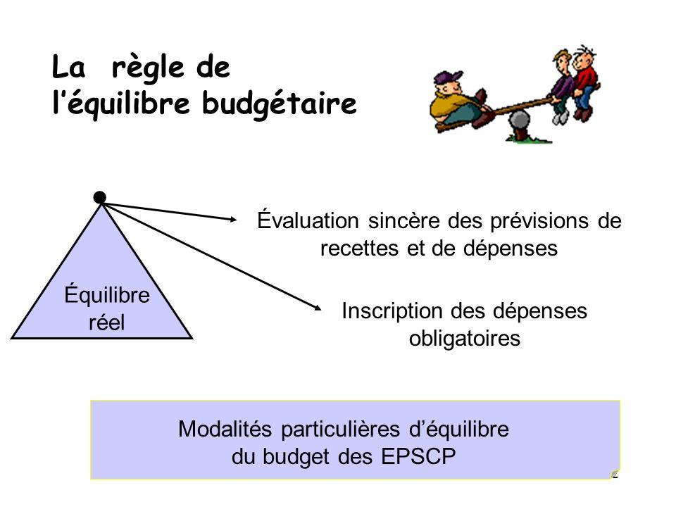 La règle de l'équilibre budgétaire
