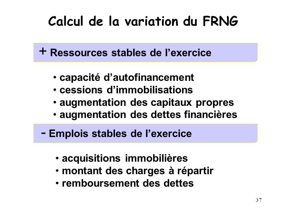 Calcul de la variation du FRNG