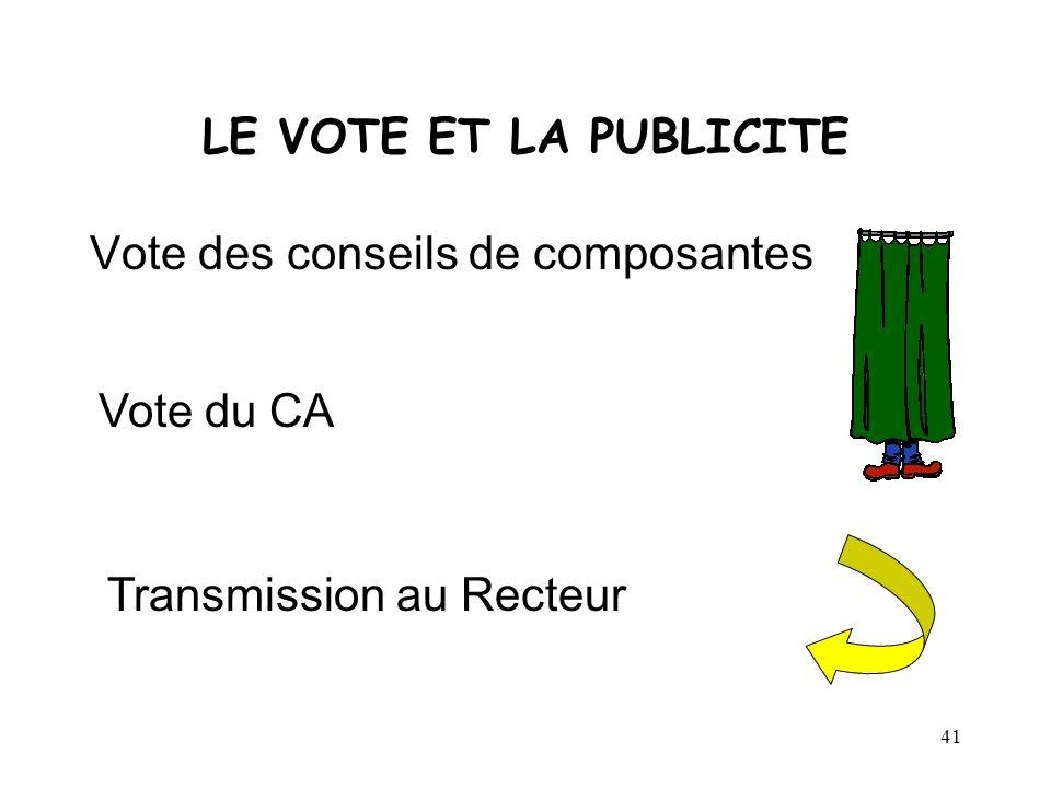 LE VOTE ET LA PUBLICITE Vote des conseils de composantes Vote du CA Transmission au Recteur