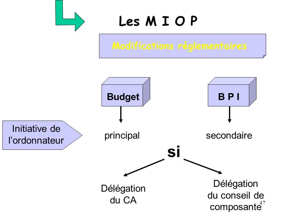 si Les M I O P Modifications réglementaires Budget B P I