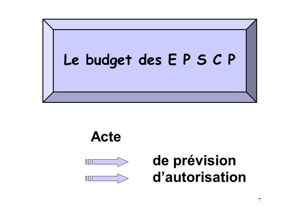 Le budget des E P S C P Acte de prévision d'autorisation