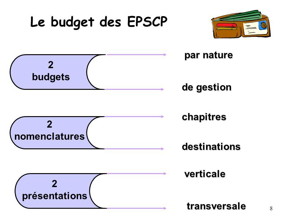 Le budget des EPSCP par nature 2 budgets de gestion chapitres