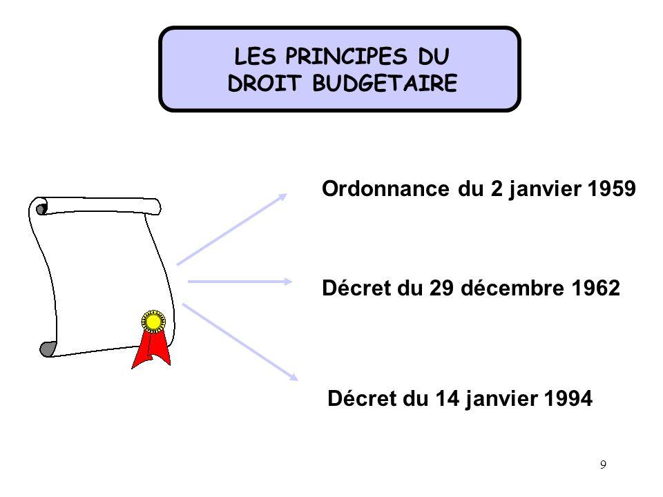 LES PRINCIPES DU DROIT BUDGETAIRE