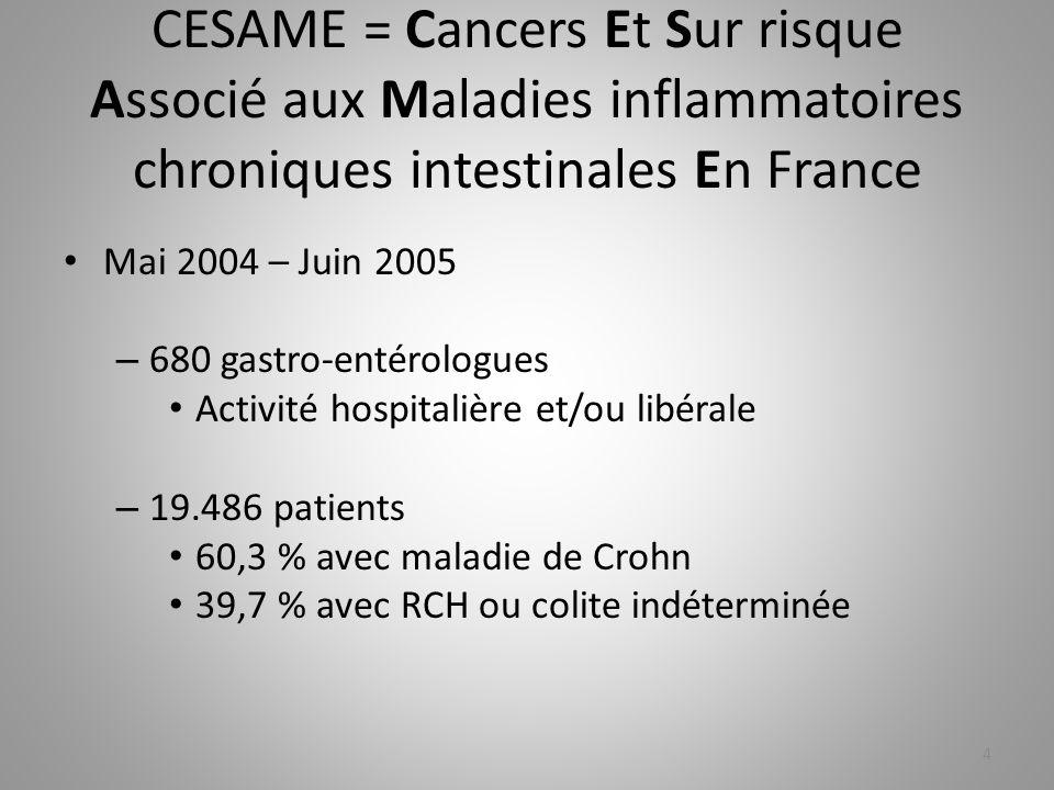 CESAME = Cancers Et Sur risque Associé aux Maladies inflammatoires chroniques intestinales En France