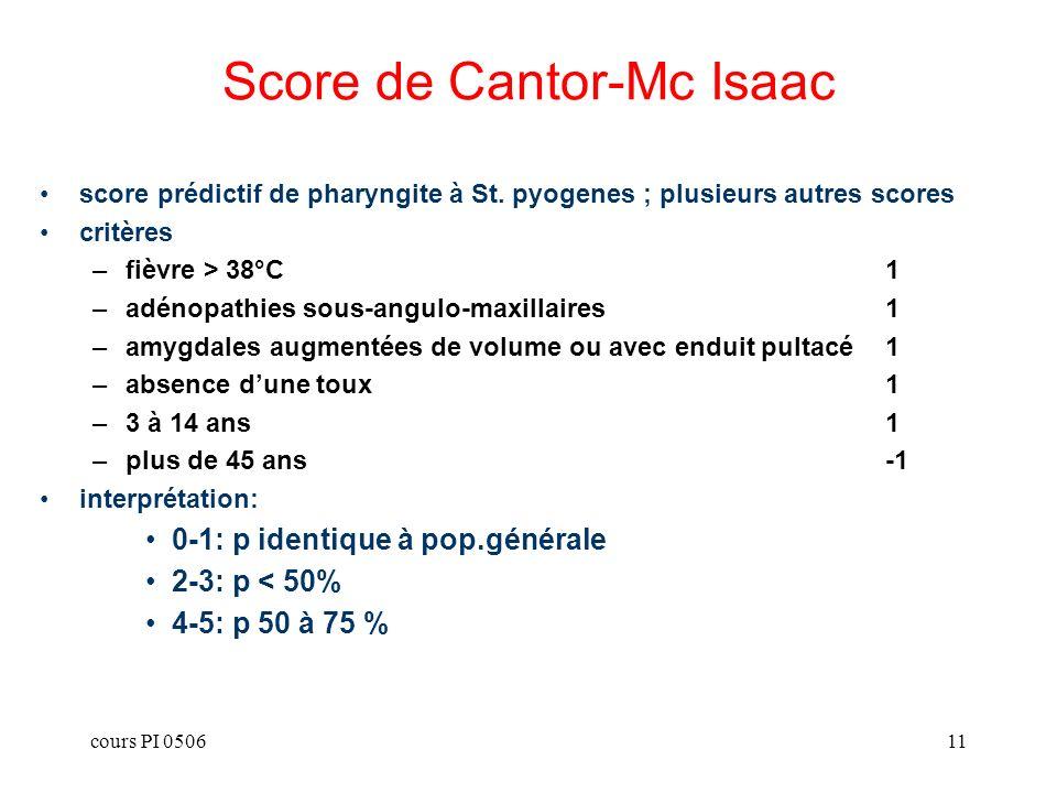 Score de Cantor-Mc Isaac