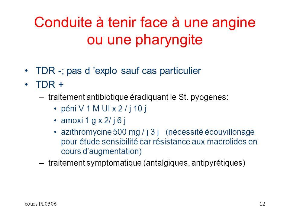 Conduite à tenir face à une angine ou une pharyngite
