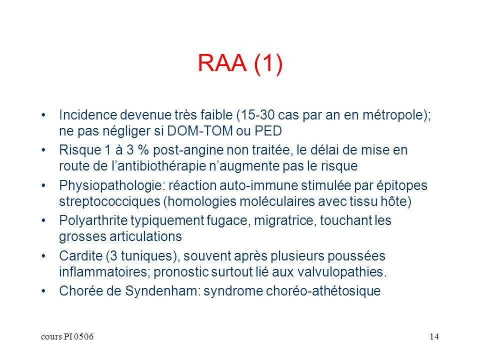 RAA (1) Incidence devenue très faible (15-30 cas par an en métropole); ne pas négliger si DOM-TOM ou PED.