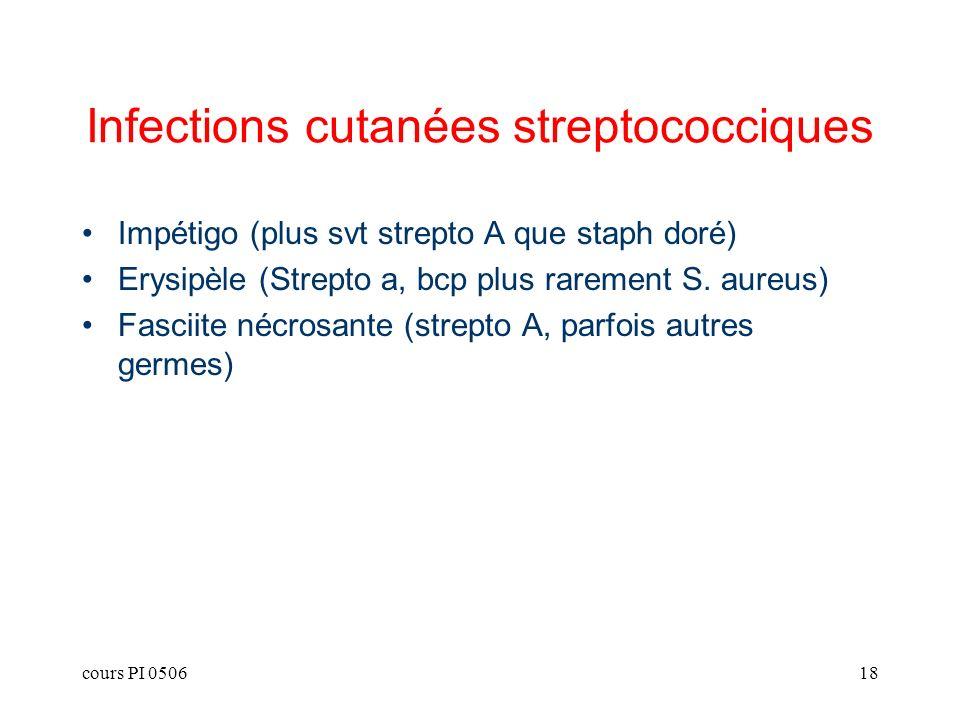 Infections cutanées streptococciques